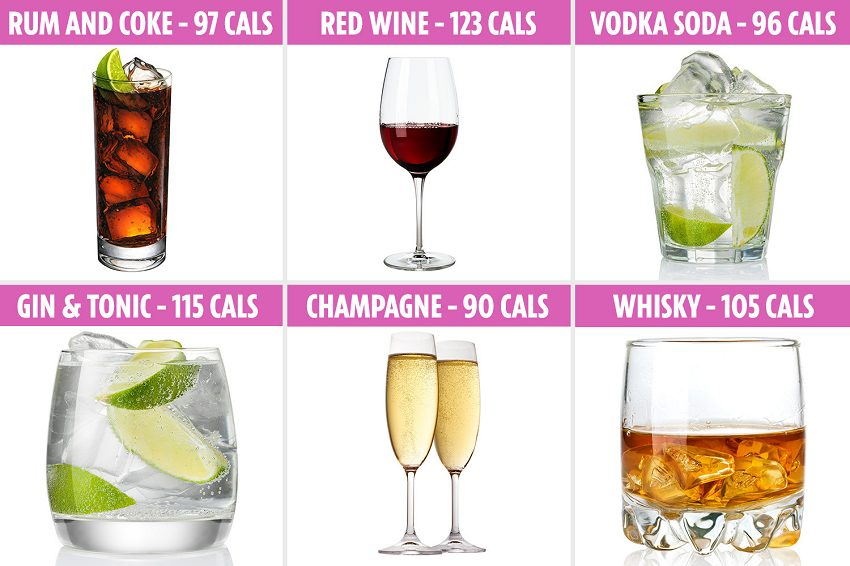 alcohol-calorie-calculator